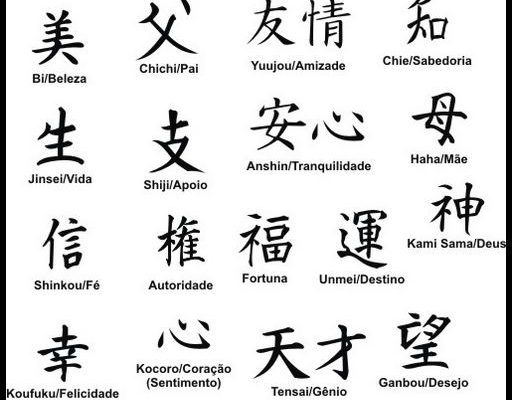 Caracteres chineses