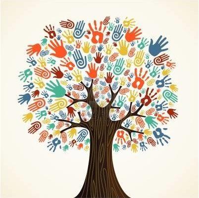A importância dos Outros