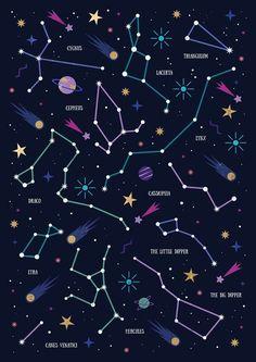 Conhecer as constelações